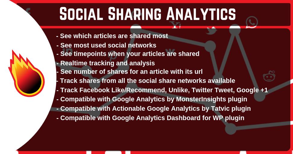 Social Analytics for Sharing