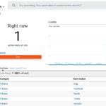 Sassy Social Share Premium - Social Share Analytics